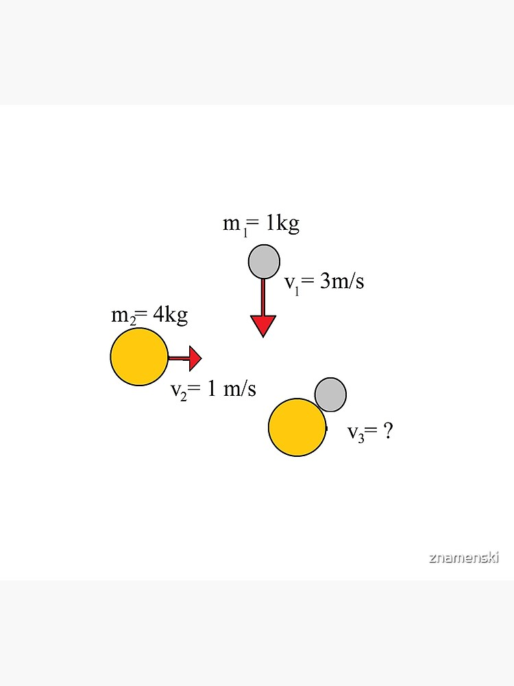 Diagram, pattern, tracery, weave, template, routine, stereotype, gauge, mold, Physics, #Diagram, #pattern, #tracery, #weave, #template, #routine, #stereotype, #gauge, #mold, #Physics #Mechanics #mass by znamenski