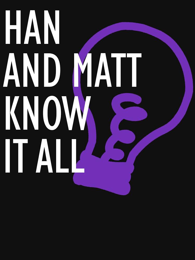 Han and Matt Logo by hannahandmatt