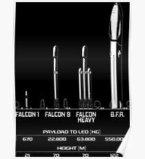 Große F *** ing Rakete (BFR) - SpaceX / Elon Musk Poster