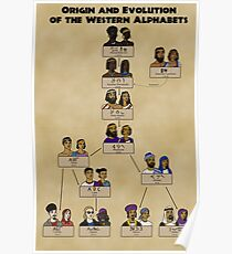 Origin and Evolution of the Western Alphabets Poster