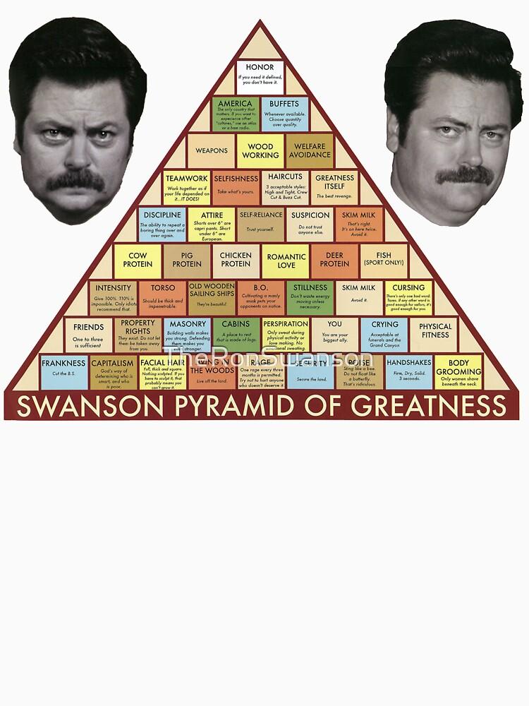 Swanson Pyramide der Größe von TheRonSwanson