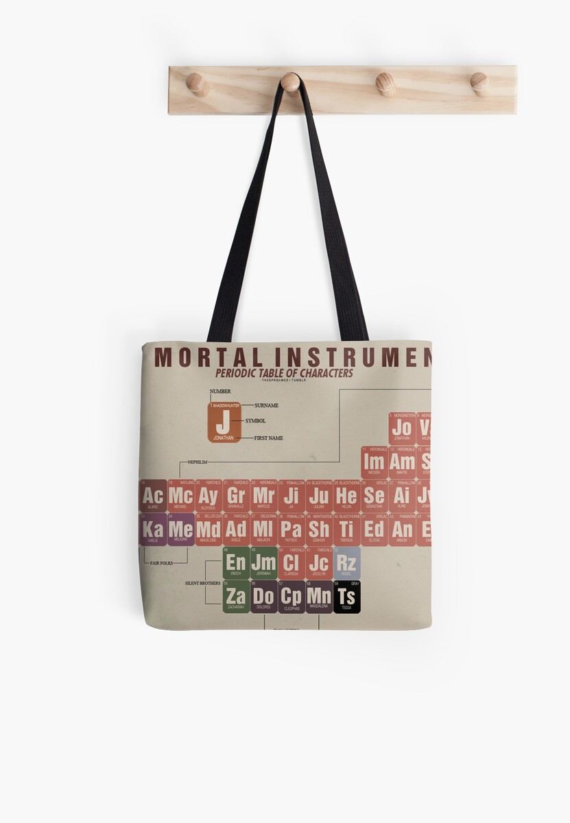 The mortal instruments periodic table of character tote bags by the mortal instruments periodic table of character by thespngames urtaz Gallery