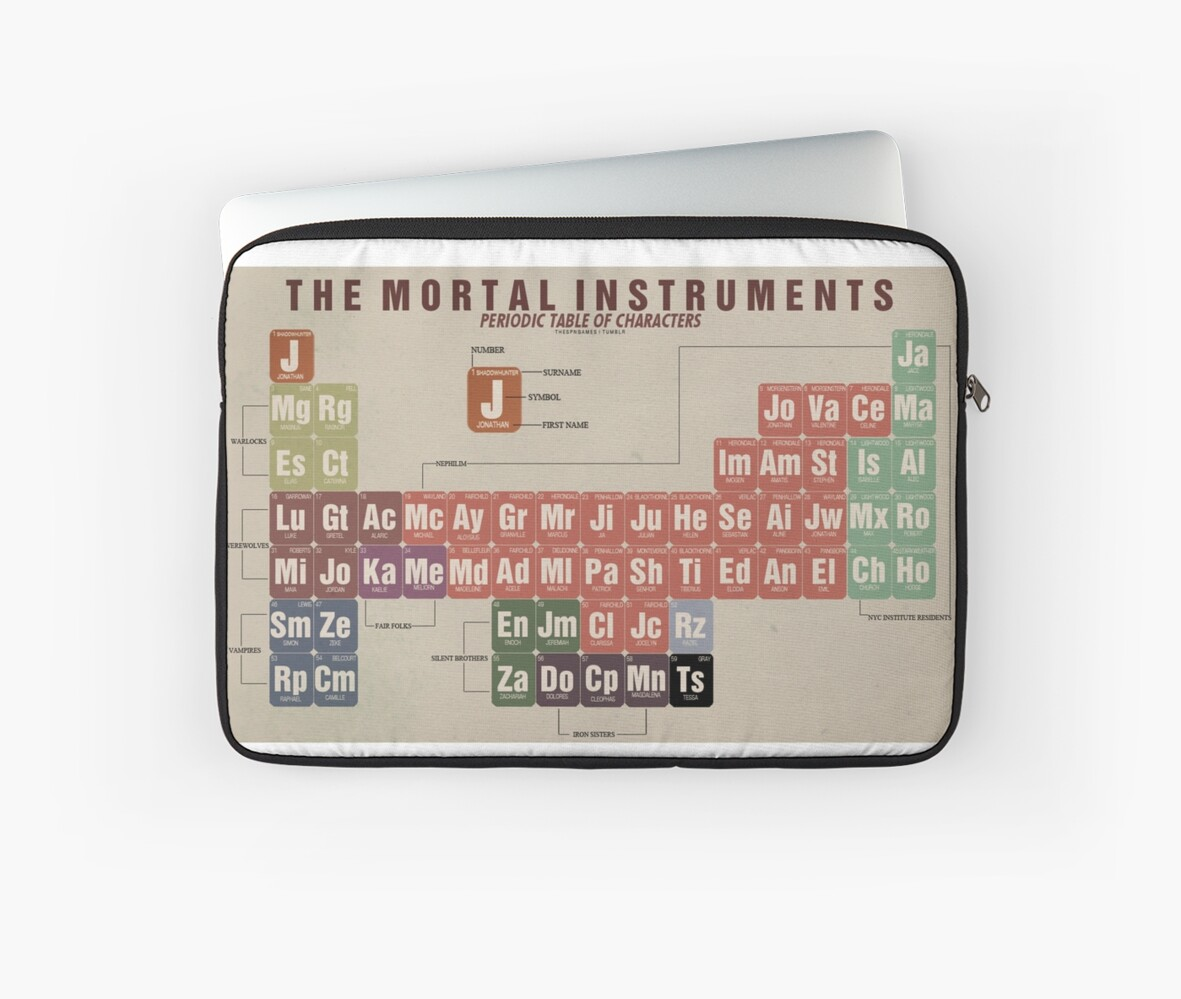The mortal instruments periodic table of character laptop sleeves the mortal instruments periodic table of character by thespngames urtaz Gallery