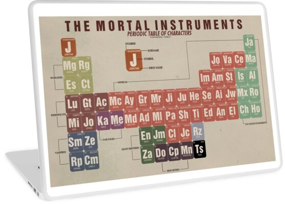 The mortal instruments periodic table of character laptop skins by the mortal instruments periodic table of character by thespngames urtaz Gallery
