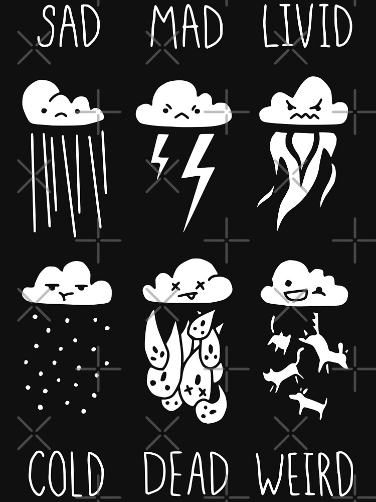 Know Your Weather by obinsun