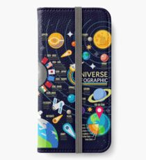 Space Universe Infographics Big Bang iPhone Wallet/Case/Skin