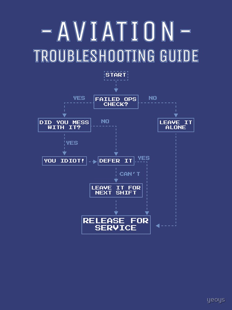 Aviation Troubleshooting Guide - Funny Aviation Quotes Gift by yeoys