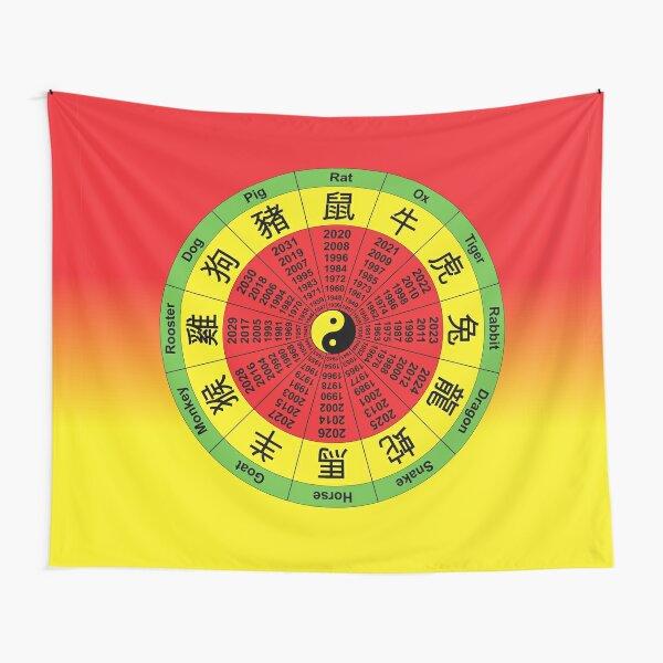 chinese lunar calendar Tapestry