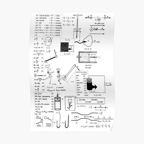 Physics Prints,  General Physics Formula Sheet Poster