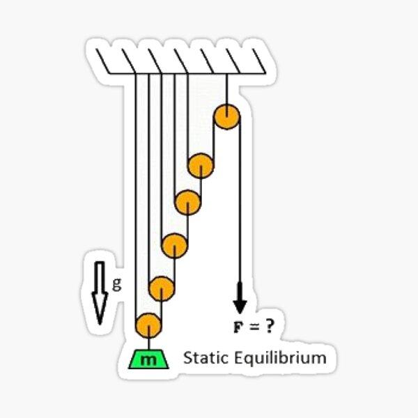 Physics, problem, Mechanics, Newton's laws, f=mg, cords, cord, pulley, #Physics, #problem, #Mechanics, #NewtonsLaws, #f=mg, #cords, #cord, #pulley Sticker