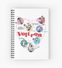 Falsettos Voltron Design Spiral Notebook