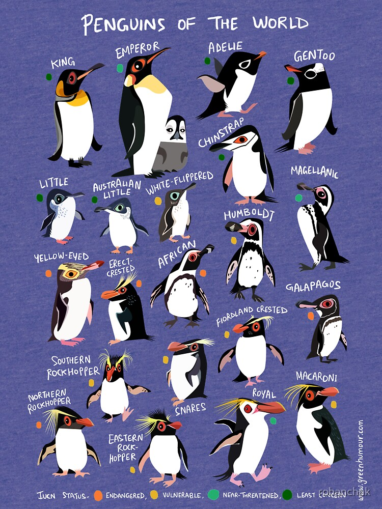 Penguins of the World by rohanchak