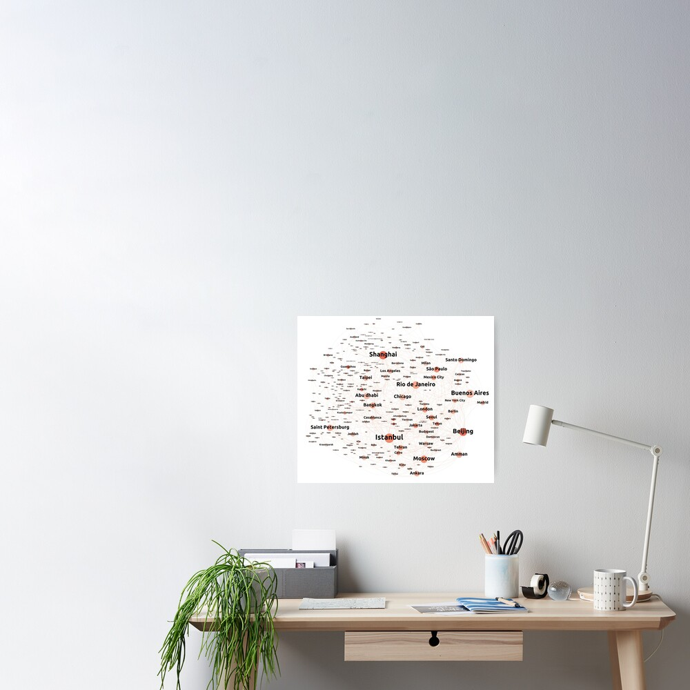 Graph of Sister Cities With +1 Million Inhabitants - White Canvas Poster