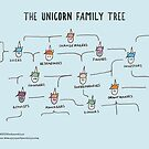 The Unicorn Family Tree (Blue) by Unicorns Unite