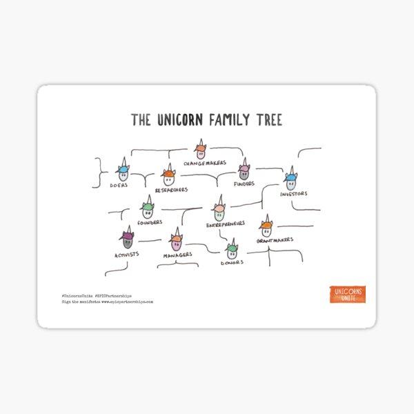 The Unicorn Family Tree (White) Sticker