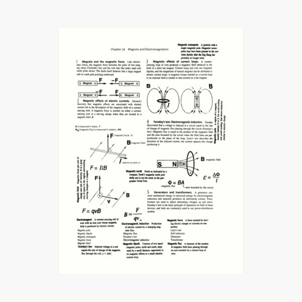 Physics. Magnets and Electromagnetism Art Print