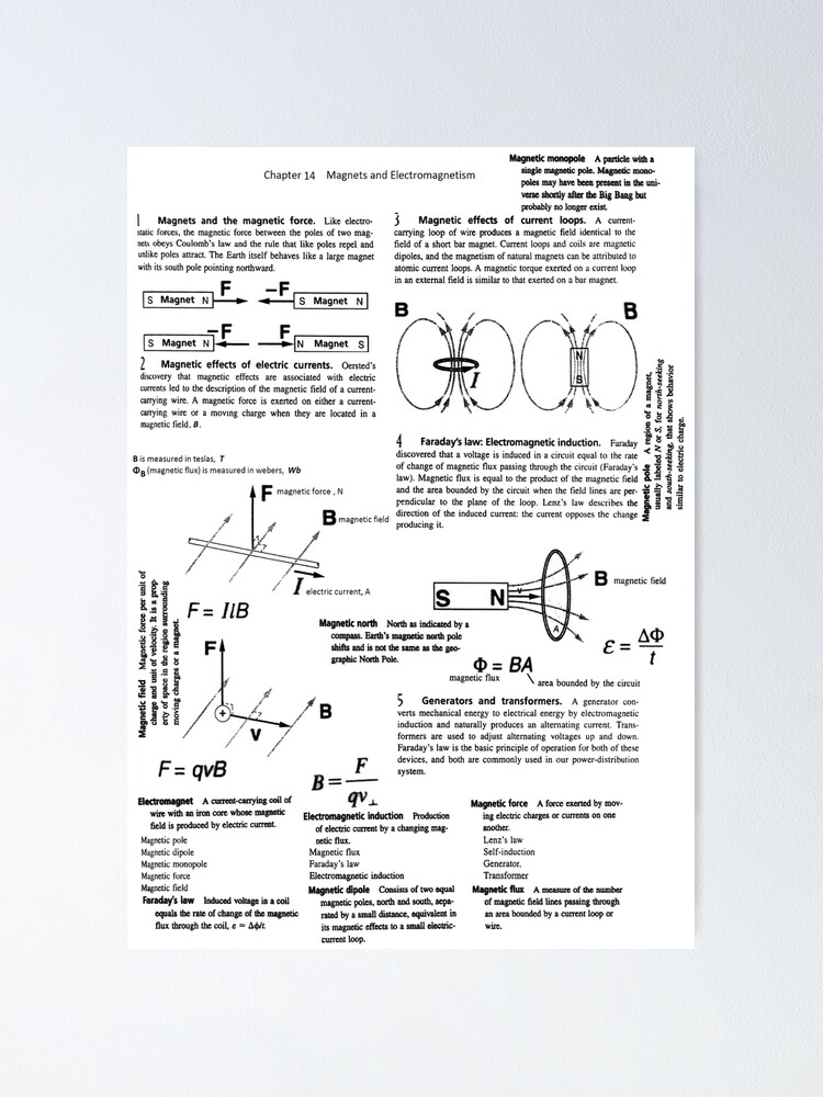 Alternate view of Physics. Magnets and Electromagnetism Poster