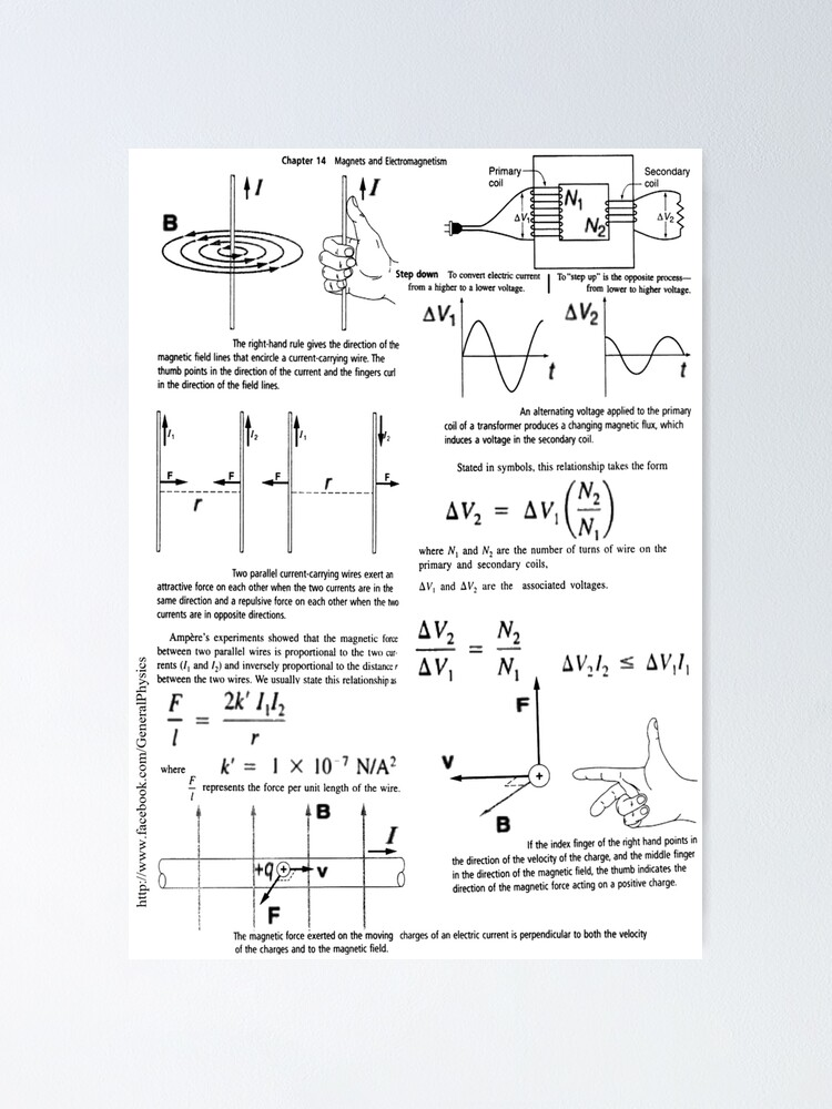 Alternate view of Physics, Magnets, Electromagnetism, magnetic, electric, current, tesla, weber, electromagnet, flux, pole, dipole Poster