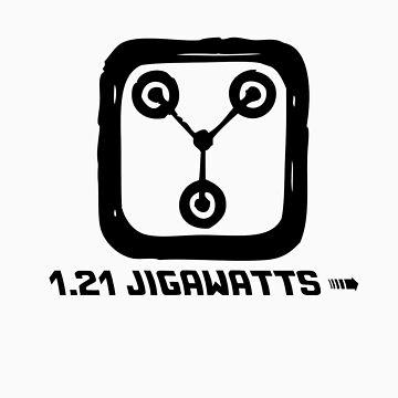 1.21 jigawatts by BenVenom