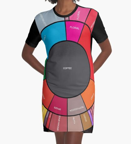 """Coffee """"Flavor.Wheel"""" by Jared S Tarbell - Adapted for Redbubble Rupert Russell Graphic T-Shirt Dress"""