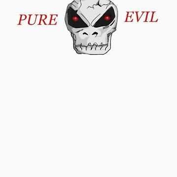 evil skull by alexrpk