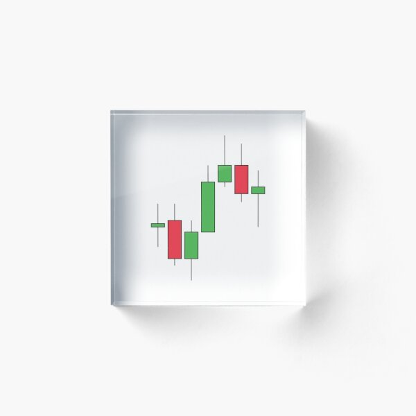 stock chart, japanese candles. currencies exchange market trading Acrylic Block