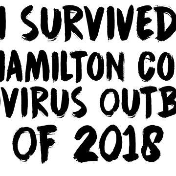 Hamilton College Norovirus by cyborgfirelord