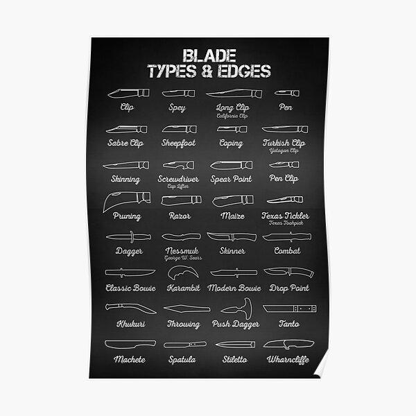Blade Types Poster