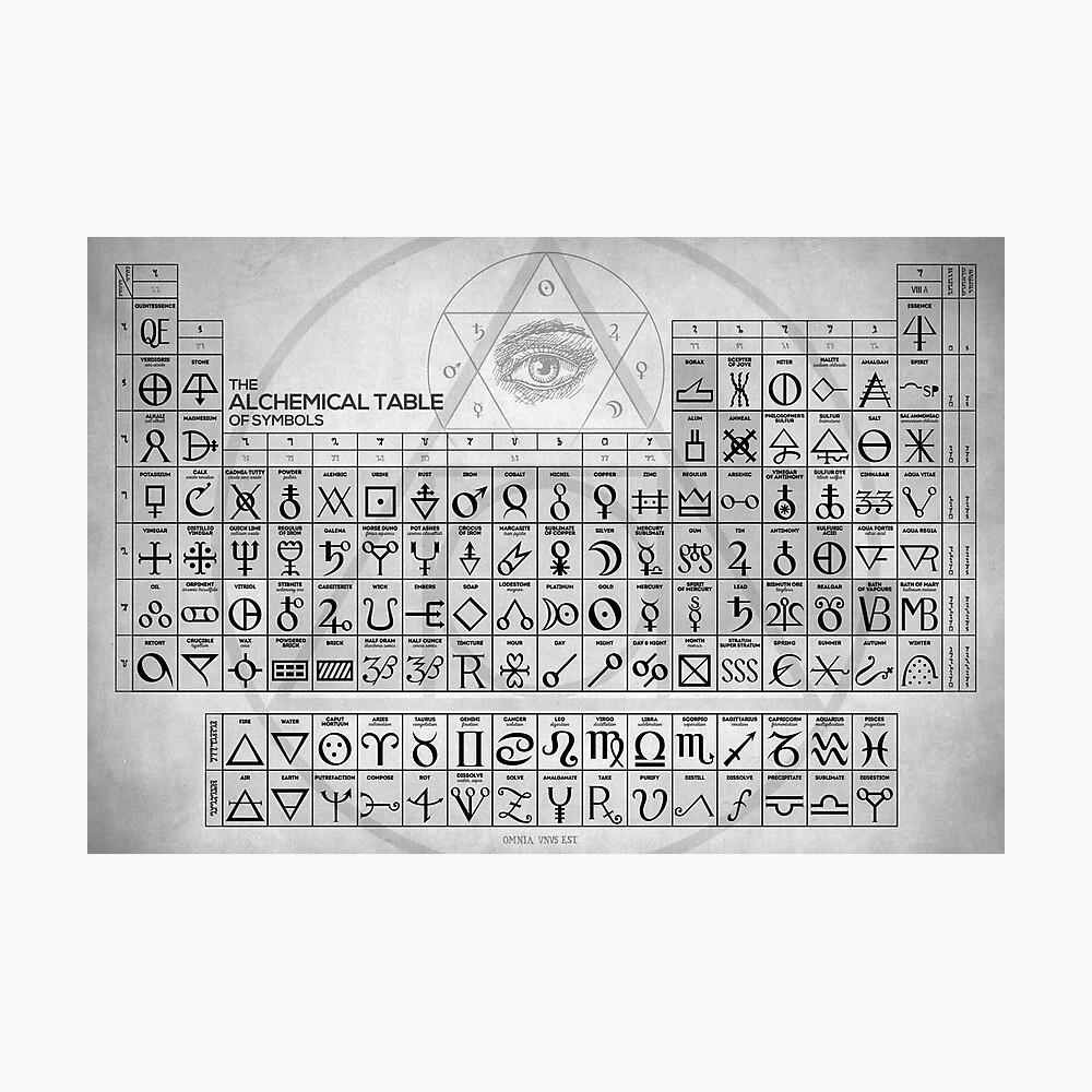 Die alchemistische Tabelle der Symbole Fotodruck