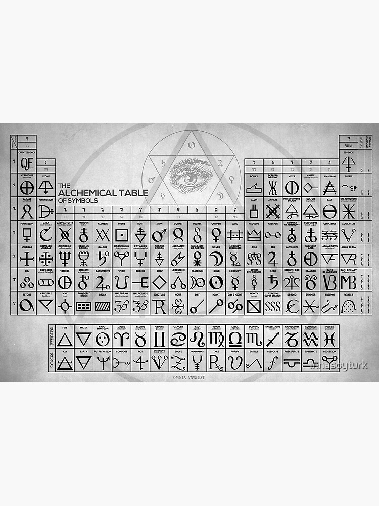 Die alchemistische Tabelle der Symbole von innasoyturk