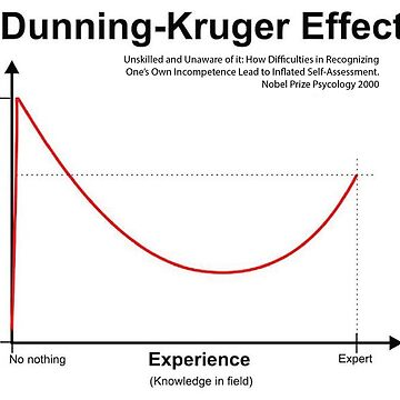 Dunning Kruger Effect by giovybus
