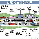 Life is a Highway by WrongHands