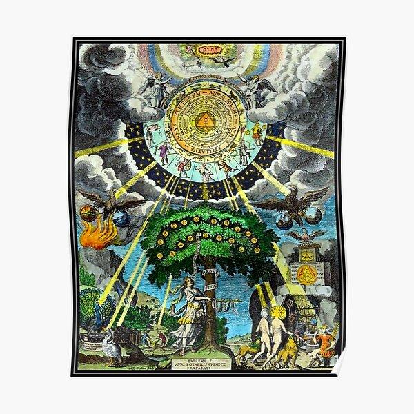 ALCHEMICAL HERMETRIC and MYSTICAL EMBLEMS PRINT Poster