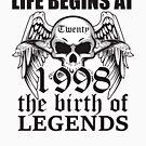 Life begins at twenty 1998 The birth of legends by ontajunior