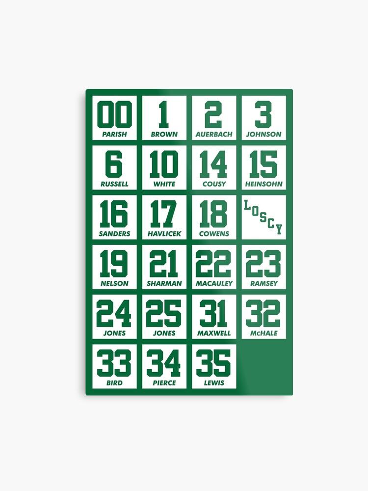 98edd1e7efc9 Retired Numbers - Celtics