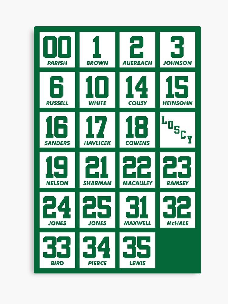 dde3a5d88 Retired Numbers - Celtics