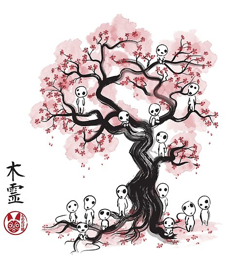 sakura tree template posters by zoezowie79 redbubble