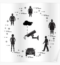 Security camera, children, woman, girl, man, car. Poster