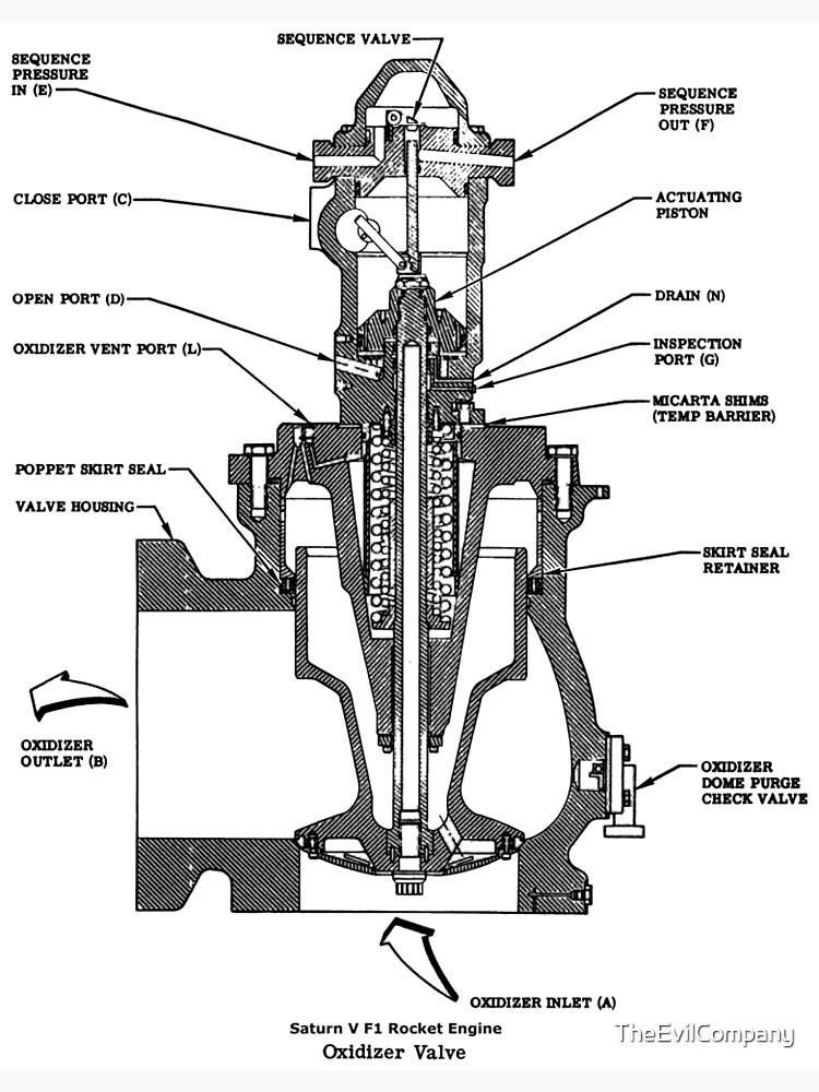 saturn v f1 engine diagram oxidizer valve  greeting card by theevilcompany redbubble  oxidizer valve  greeting card by