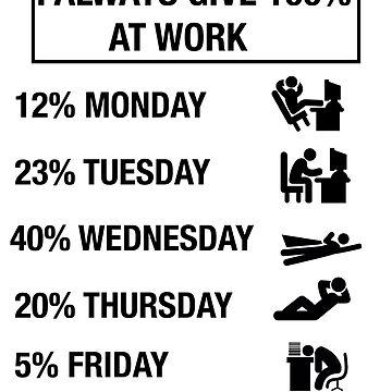 working funny weekday novelty shirt productivty job humor by artbyjane