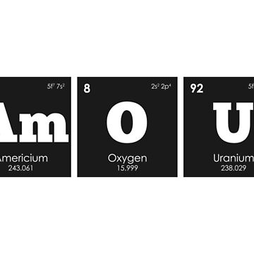 Chemistry - Elements of the Periodic Table: FAMOUS by ThisOnAShirt