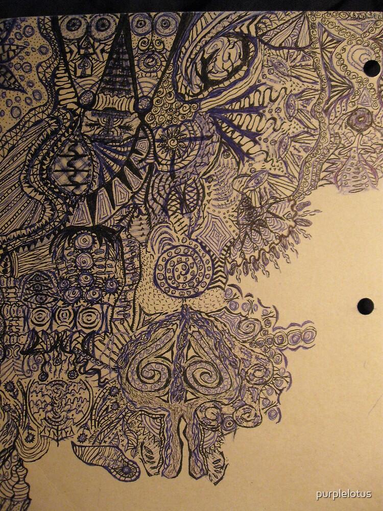 Notebook III by purplelotus