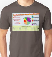 Your Robot Masters Infographic Unisex T-Shirt