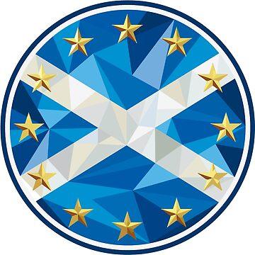 Scotland EU low poly by Hughbris