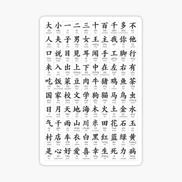 100 most common Chinese characters Sticker