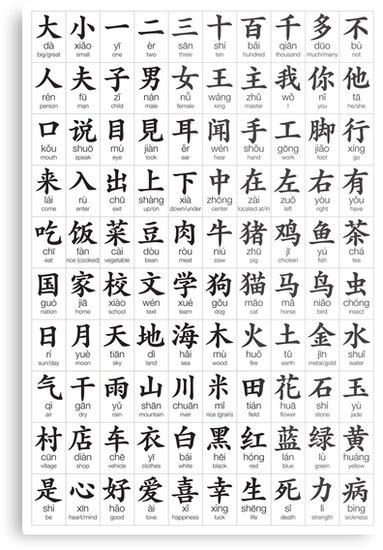 MOST COMMON CHINESE CHARACTERS EBOOK