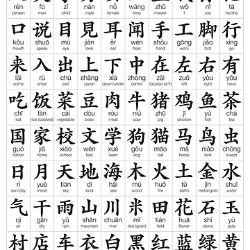100 most common Chinese characters by suranyami