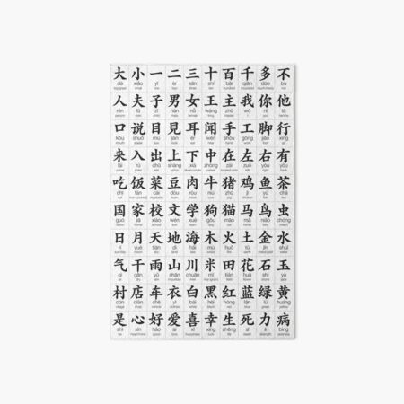 100 most common Chinese characters Art Board Print