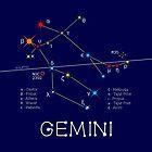 Zodiac Constellation GEMINI by funnypixel