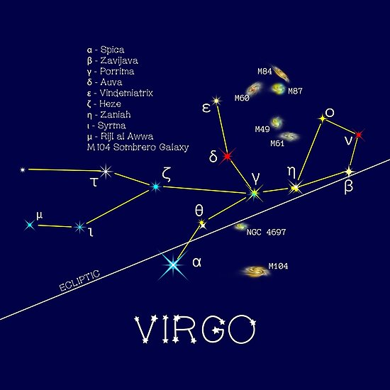 """""""Zodiac Constellation VIRGO"""" Poster by funnypixel 